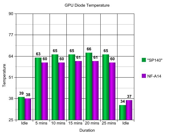 GPUGraph
